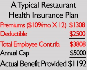 Restaurant health insurance plan